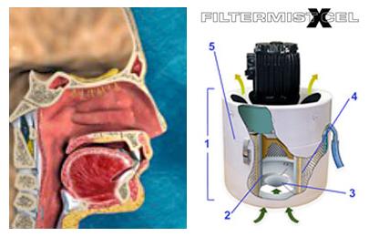 filtermist-benefits