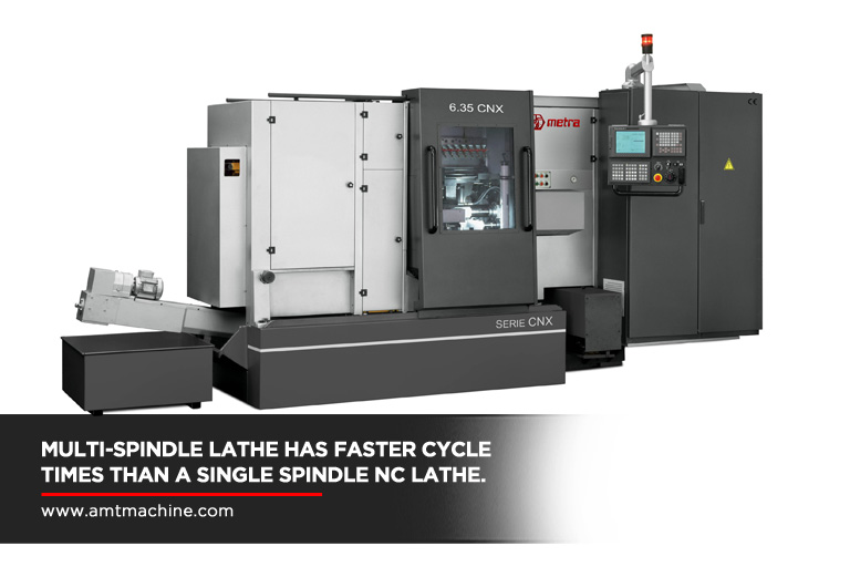 Multi-spindle lathe has faster cycle times than a single spindle NC lathe.